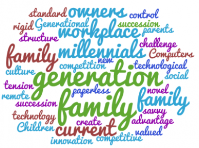 Family businesses and the millennial generation